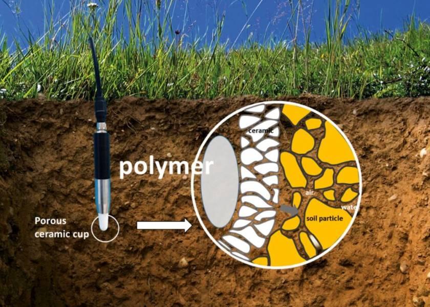 Как выбирать правильное место для датчика влажности почвы?