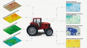 Актуальність застосування інновацій в агромоніторингу