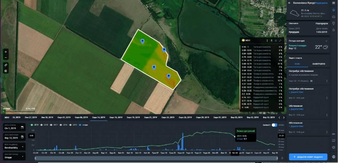 Спутниковый Мониторинг: как это работает?