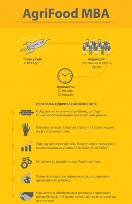 kmbs: make Ukraine great again