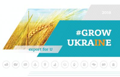Минагрополитики выпустило новый инфографический справочник по экспорту продовольствия
