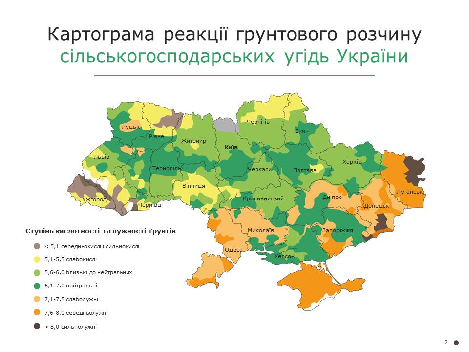 Карта кислотности почвы