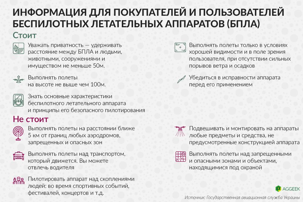 drone-ukraine-rules