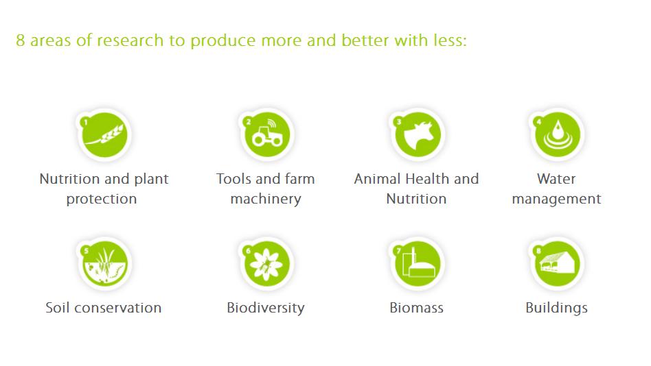 Французские кооперативы проводят исследования, чтобы производить больше качественной продукции.