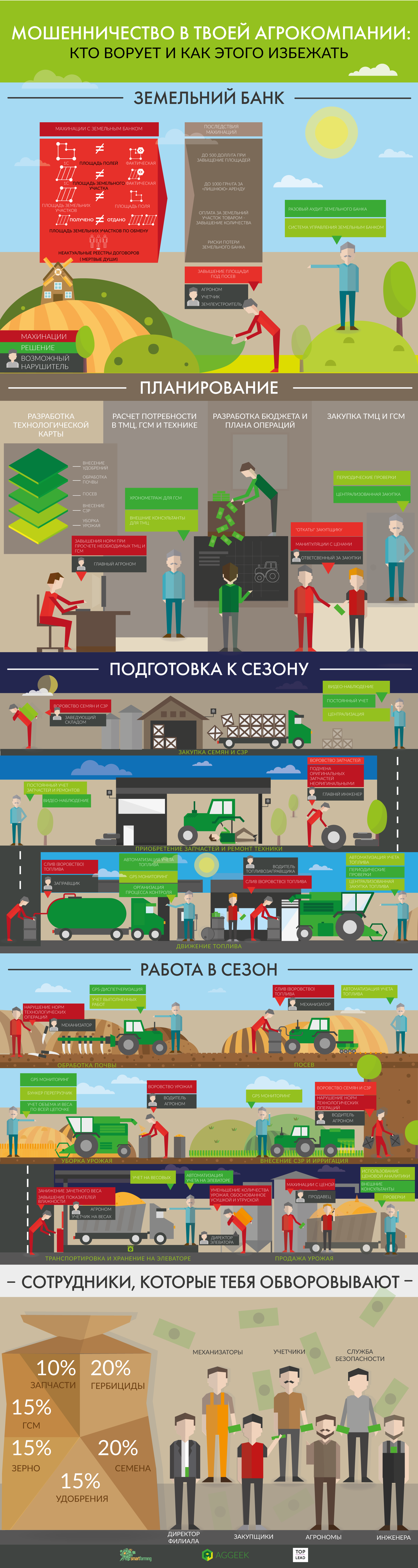 infographic about robbery